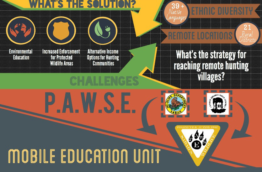 Infographic PAWSE campaign